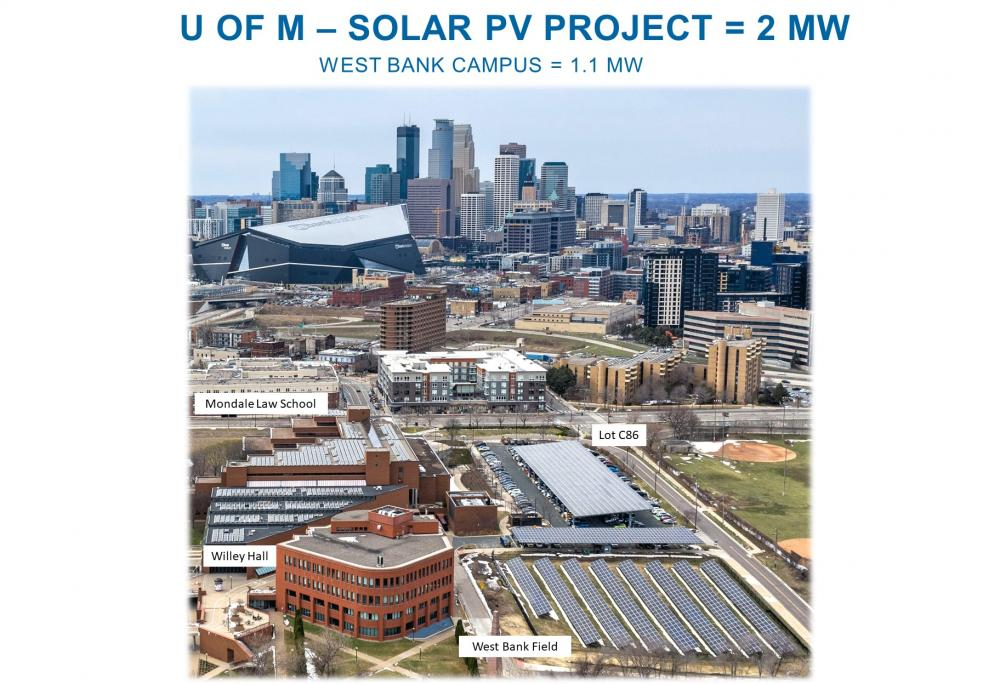 U of MN graphic with aerial map of campus and solar arrays